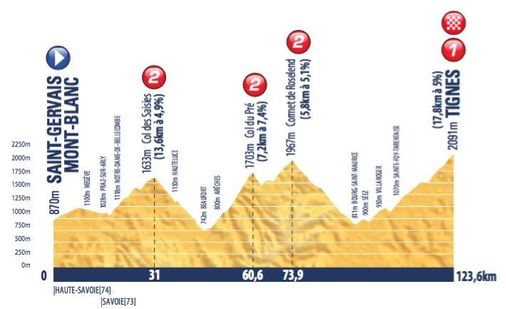 tour-de-avenir-2016-stage-6-1465325477