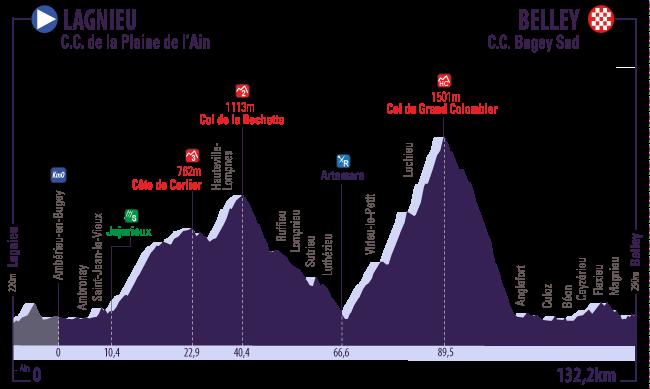tour-de-lain-2016-stage-4-belley-1470829978
