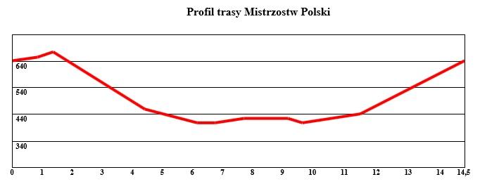 profilgmp