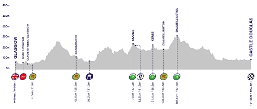 stage1profile