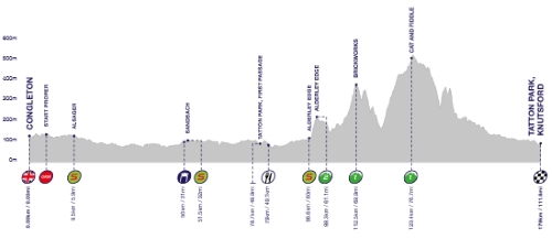 stage3profile