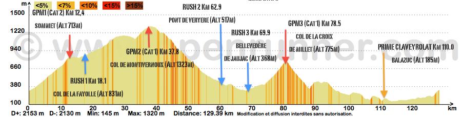 tour-cycliste-feminin-international-de-lardeche-2016-stage-2-1472639268