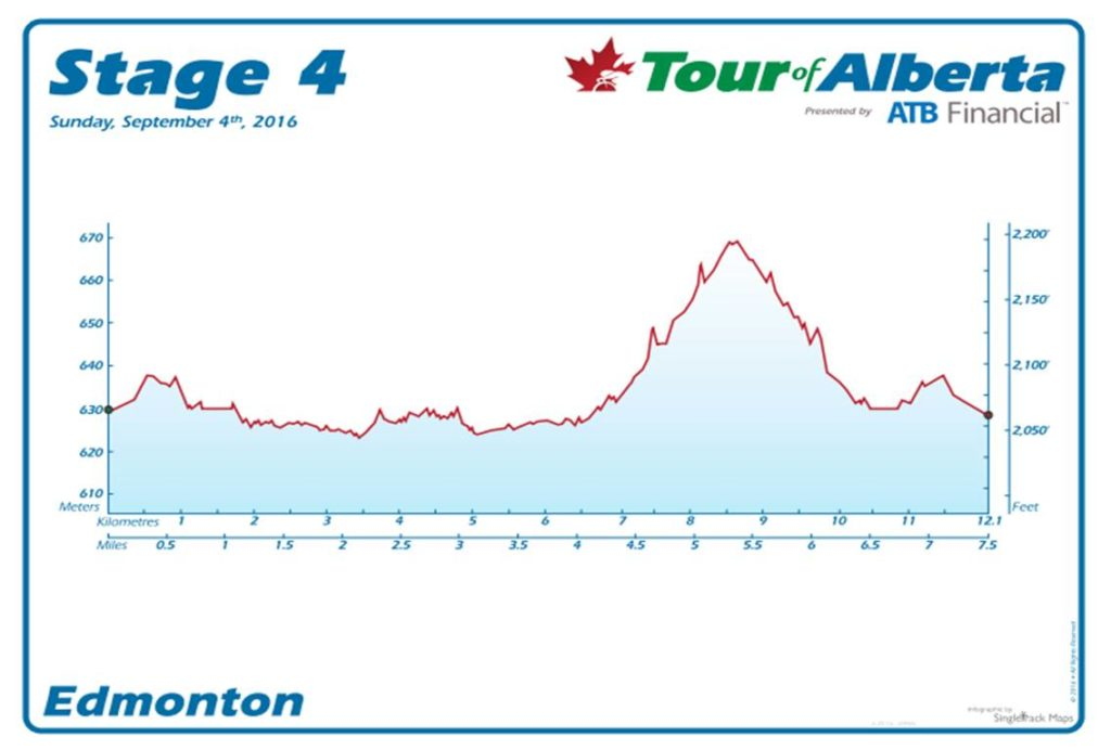 tour-of-alberta-2016-stage-4-1468355288