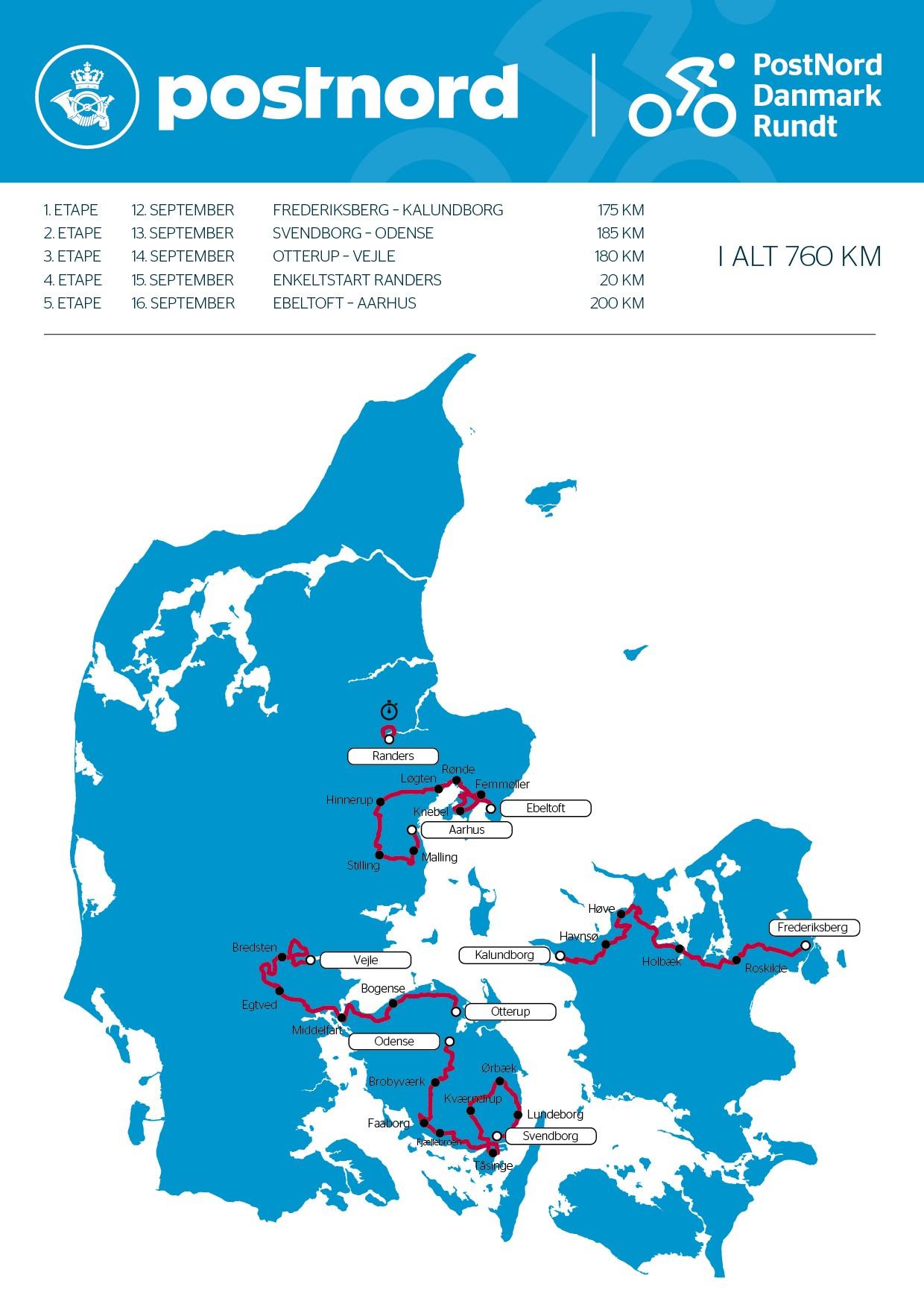 tour of denmark 2017
