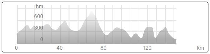 grand-prix-cycliste-la-marseillaise-2017