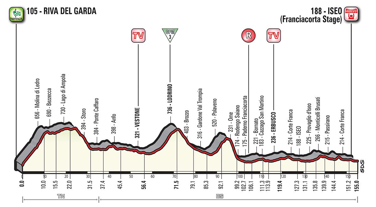 Giro d`Italia 2018: Fantastyczny początek Toma Dumoulina